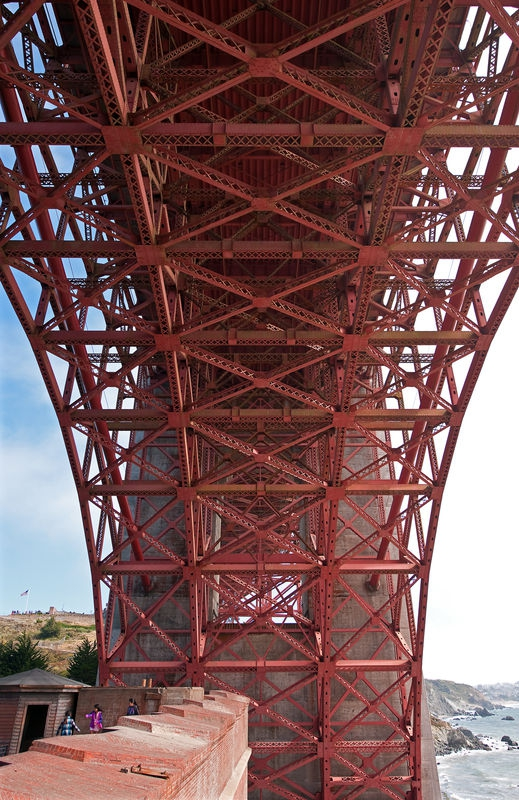 Golden Gate Bridge, South Arch