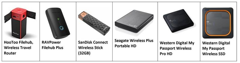Wireless Travel Backup Devices