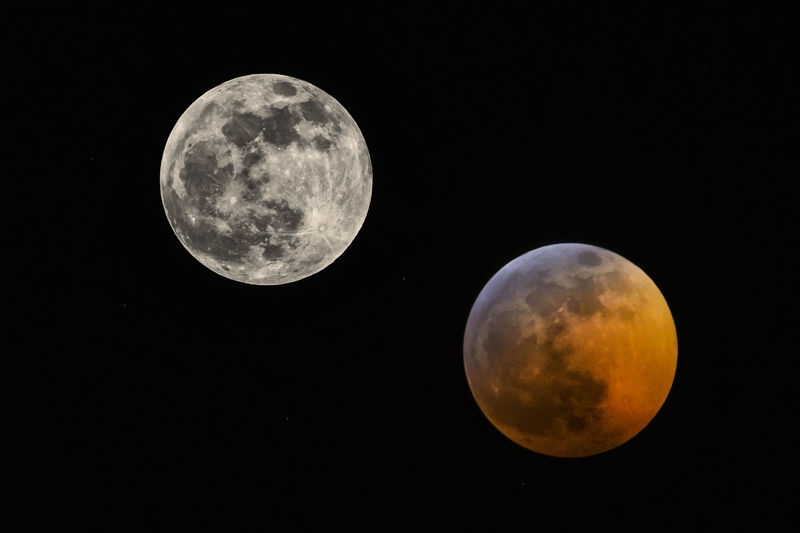 Supermoon Eclipse 2019